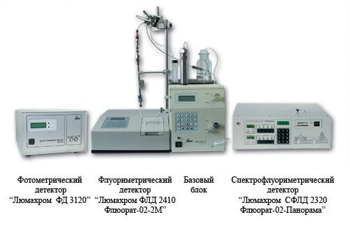 Жидкостной хроматограф